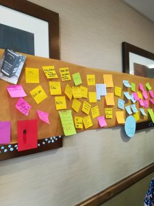 Creativity wall- wall showing post-its and images of things participants notice